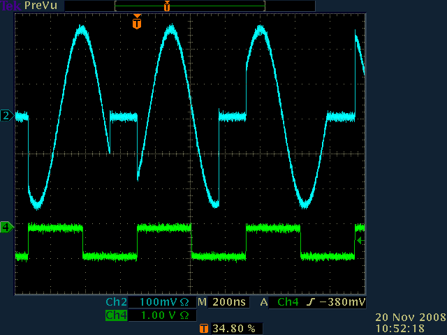 Bunch-by-bunch sinewave drive: a group