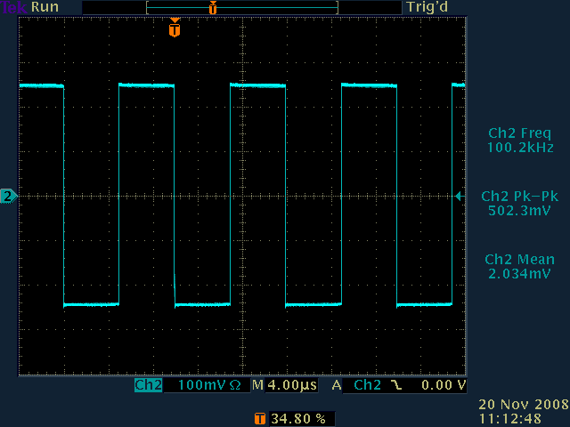 Turn-by-turn square wave drive